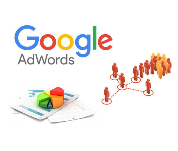 Обзор: Google AdWords